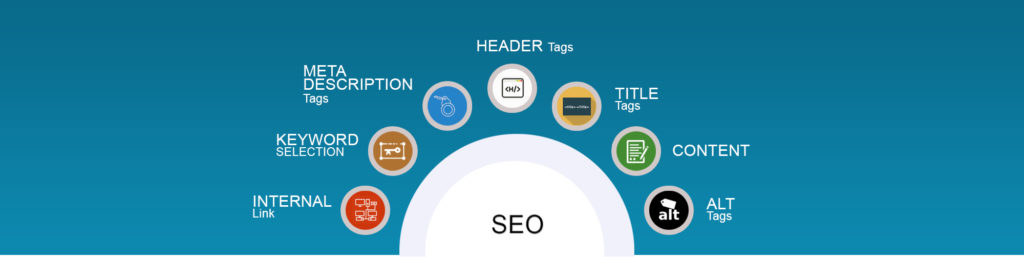 Banner of Search Engine Optimization